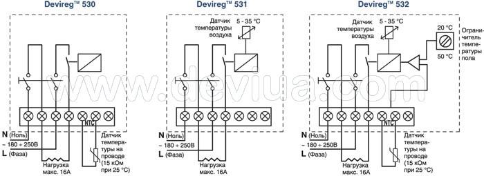 инструкция Devireg 540 - фото 9